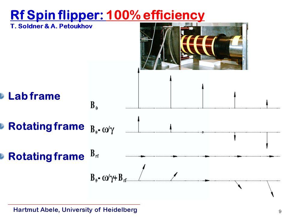 Hartmut Abele, University of Heidelberg 9 Rf Spin flipper: 100% efficiency T.