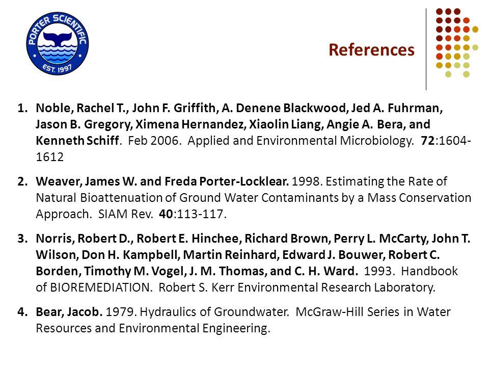 References 1.Noble, Rachel T., John F. Griffith, A. Denene Blackwood, Jed A. Fuhrman, Jason B. Gregory, Ximena Hernandez, Xiaolin Liang, Angie A. Bera