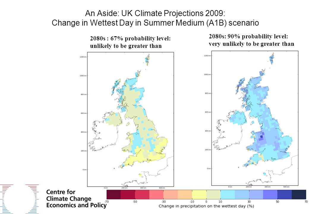 An Aside: UK Climate Projections 2009: Change in Wettest Day in Summer Medium (A1B) scenario 2080s: 90% probability level: very unlikely to be greater than 2080s : 67% probability level: unlikely to be greater than