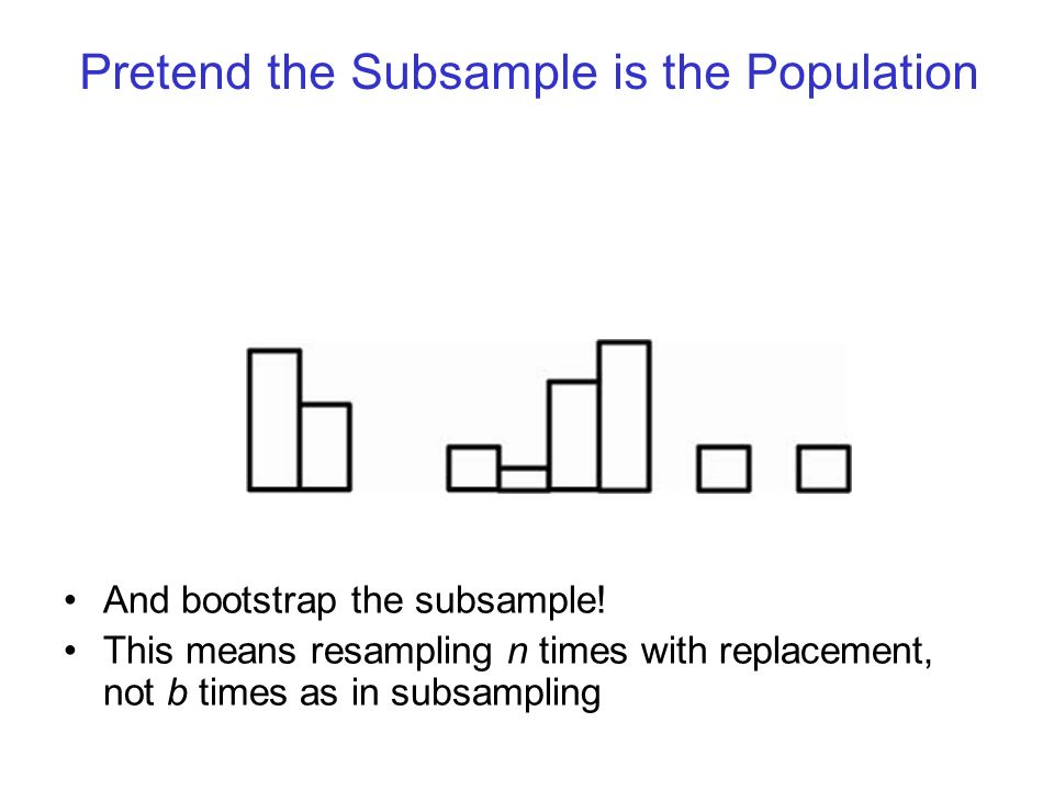 And bootstrap the subsample! This means resampling n times with replacement, not b times as in subsampling