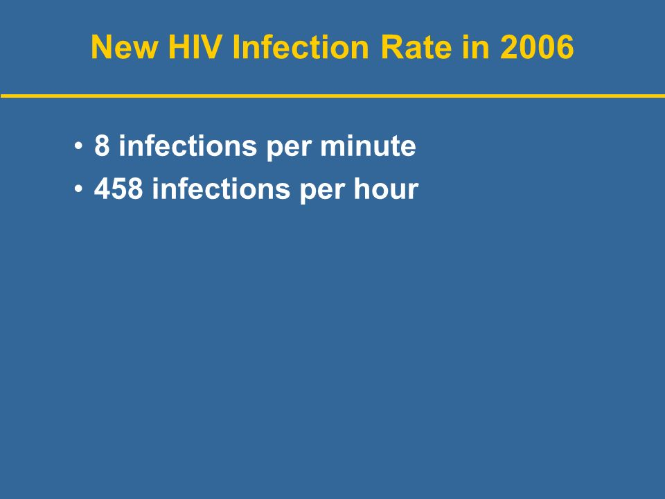 New HIV Infection Rate in infections per minute 458 infections per hour