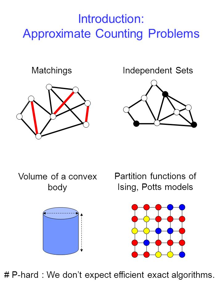 Introduction: Approximate Counting Problems MatchingsIndependent Sets Partition functions of Ising, Potts models Volume of a convex body # P-hard : We dont expect efficient exact algorithms.