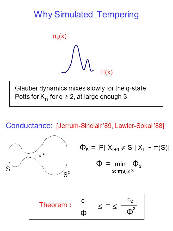 Why Simulated Tempering π β (x) H(x) Glauber dynamics mixes slowly for the q-state Potts for K n for q 2, at large enough β.