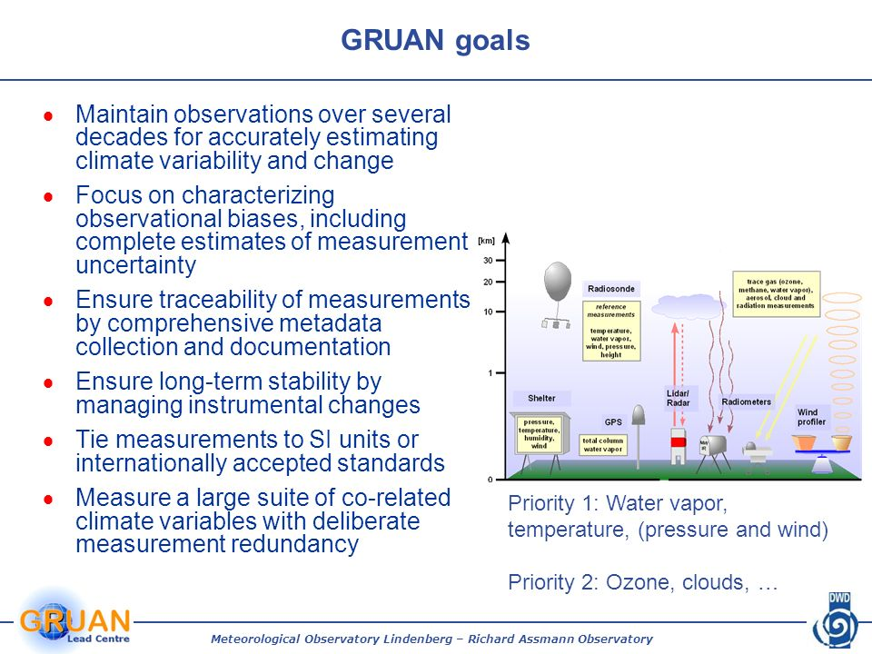 GRUAN goals Maintain observations over several decades for accurately estimating climate variability and change Focus on characterizing observational