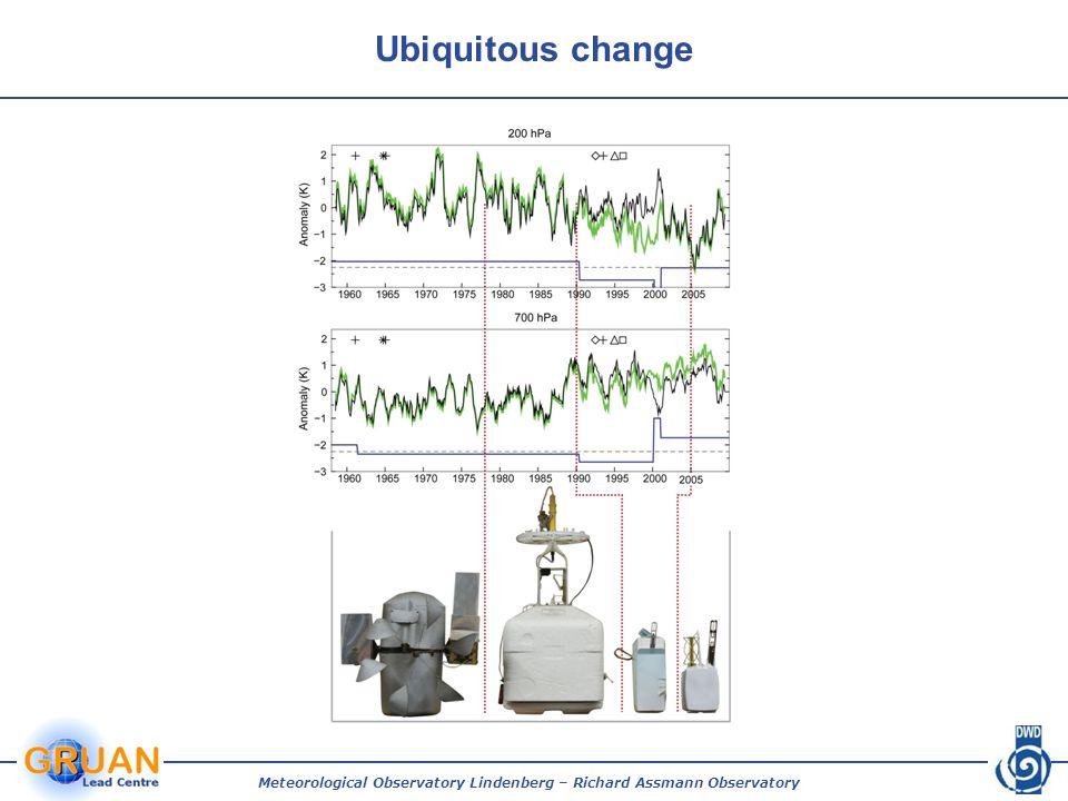 Ubiquitous change Meteorological Observatory Lindenberg – Richard Assmann Observatory