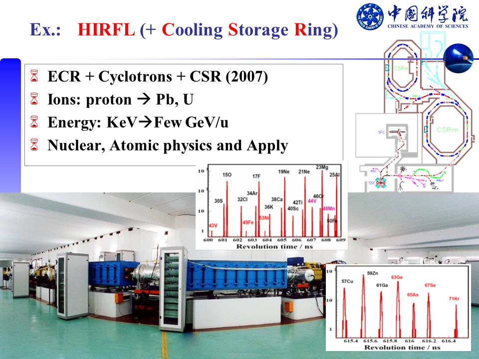 ECR + Cyclotrons + CSR (2007) Ions: proton Pb, U Energy: KeV Few GeV/u Nuclear, Atomic physics and Apply Ex.: HIRFL (+ Cooling Storage Ring)