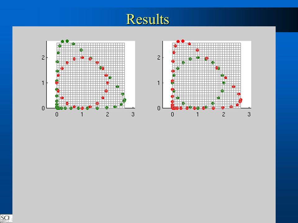 Sarang Joshi #25 Kernel regression on Riemannien manifolds B.