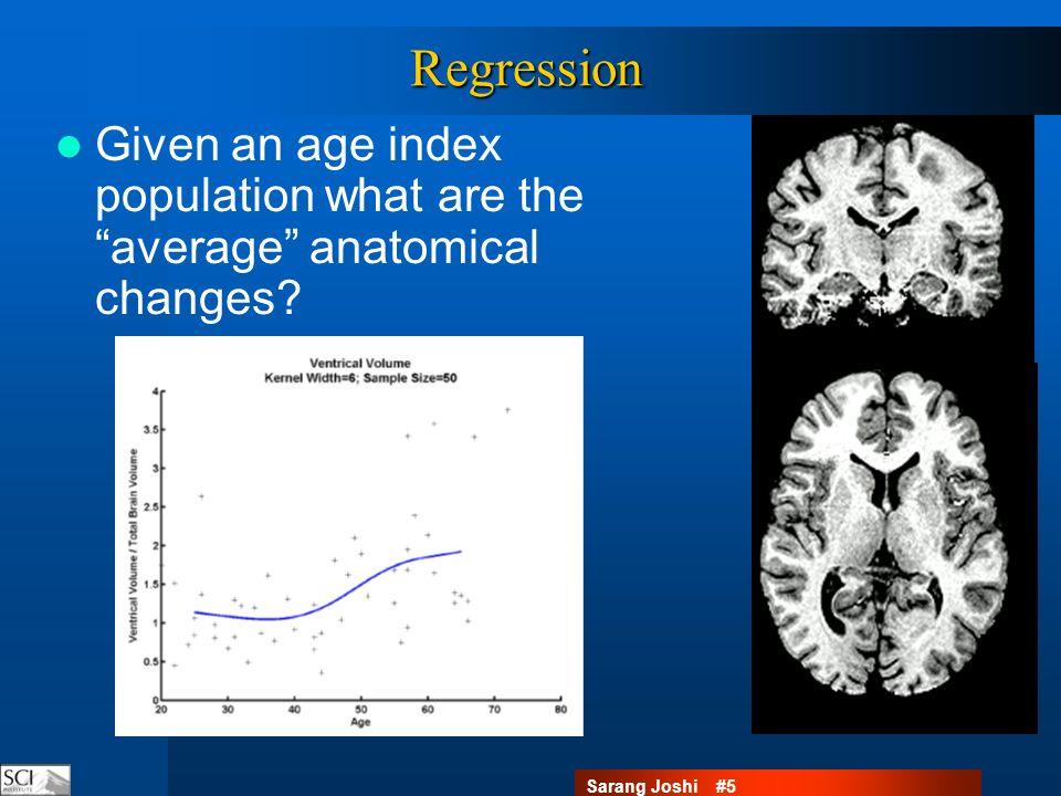 Sarang Joshi #26 Results Regressed Image at Age 35 Regressed Image at Age 55