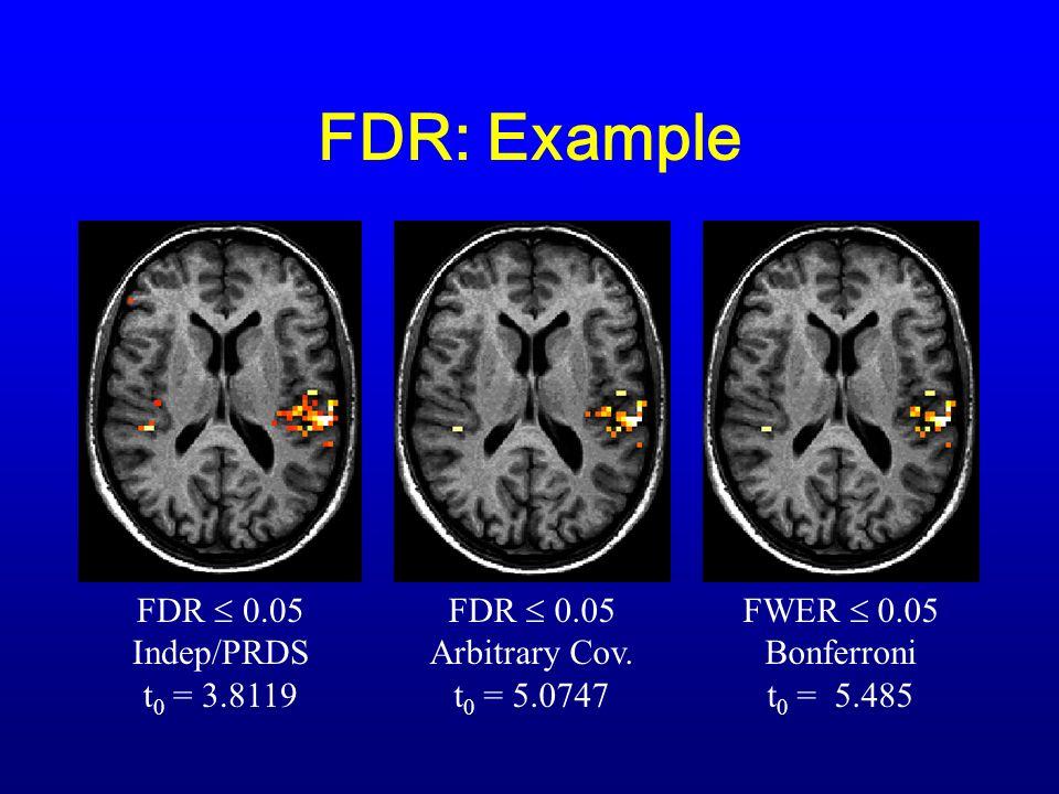 FDR: Example FDR 0.05 Indep/PRDS t 0 = 3.8119 FWER 0.05 Bonferroni t 0 = 5.485 FDR 0.05 Arbitrary Cov.