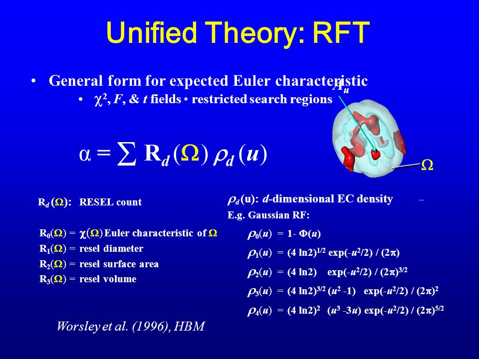 General form for expected Euler characteristic 2, F, & t fields restricted search regions α = R d ( ) d (u) Unified Theory: RFT R d ( ): RESEL count R 0 ( )= ( ) Euler characteristic of R 1 ( )=resel diameter R 2 ( )=resel surface area R 3 ( )=resel volume d (u):d-dimensional EC density – E.g.