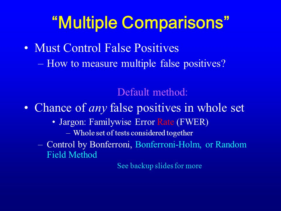 Multiple Comparisons Must Control False Positives –How to measure multiple false positives.