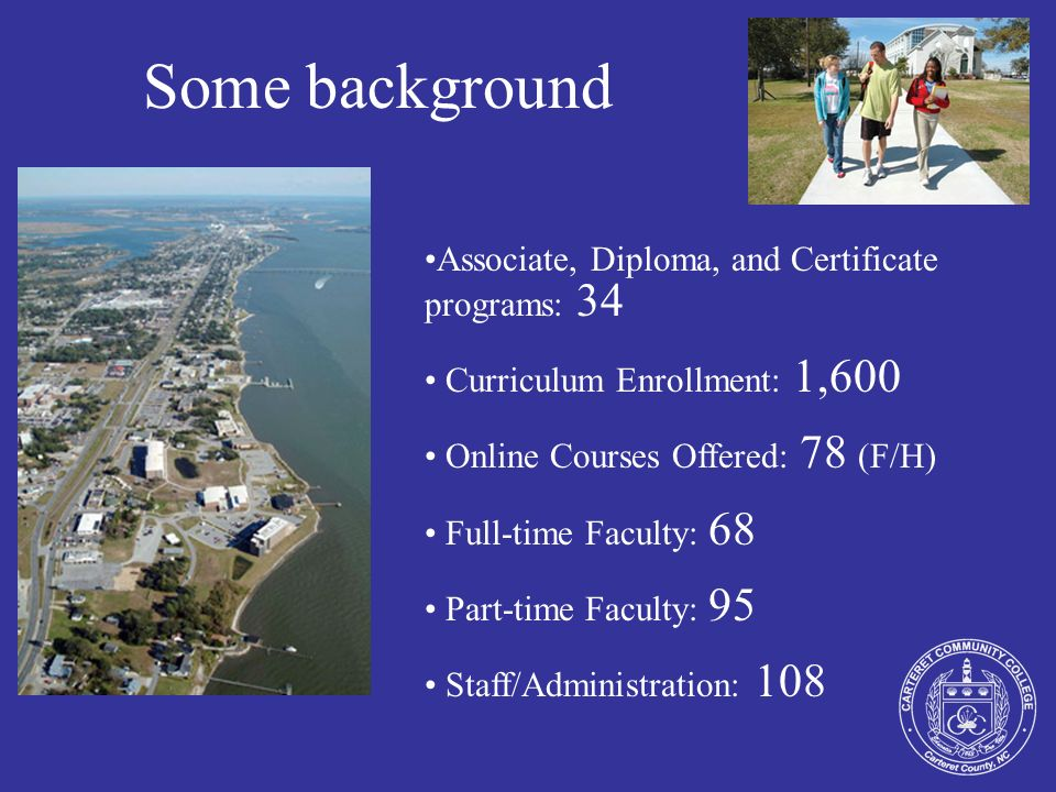 Some background Associate, Diploma, and Certificate programs: 34 Curriculum Enrollment: 1,600 Online Courses Offered: 78 (F/H) Full-time Faculty: 68 Part-time Faculty: 95 Staff/Administration: 108