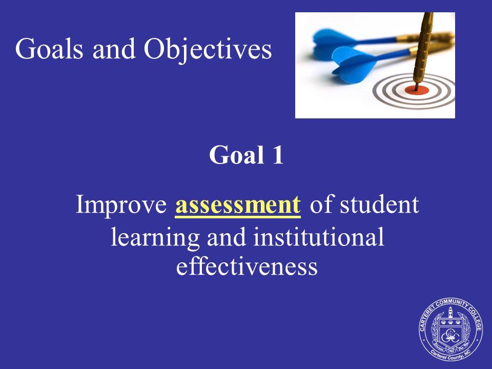 Assessment Outputs Program Review Teams