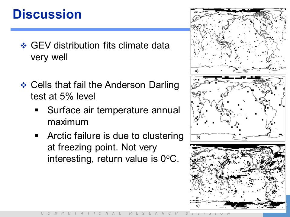 C O M P U T A T I O N A L R E S E A R C H D I V I S I O N Discussion GEV distribution fits climate data very well Cells that fail the Anderson Darling test at 5% level Surface air temperature annual maximum Arctic failure is due to clustering at freezing point.