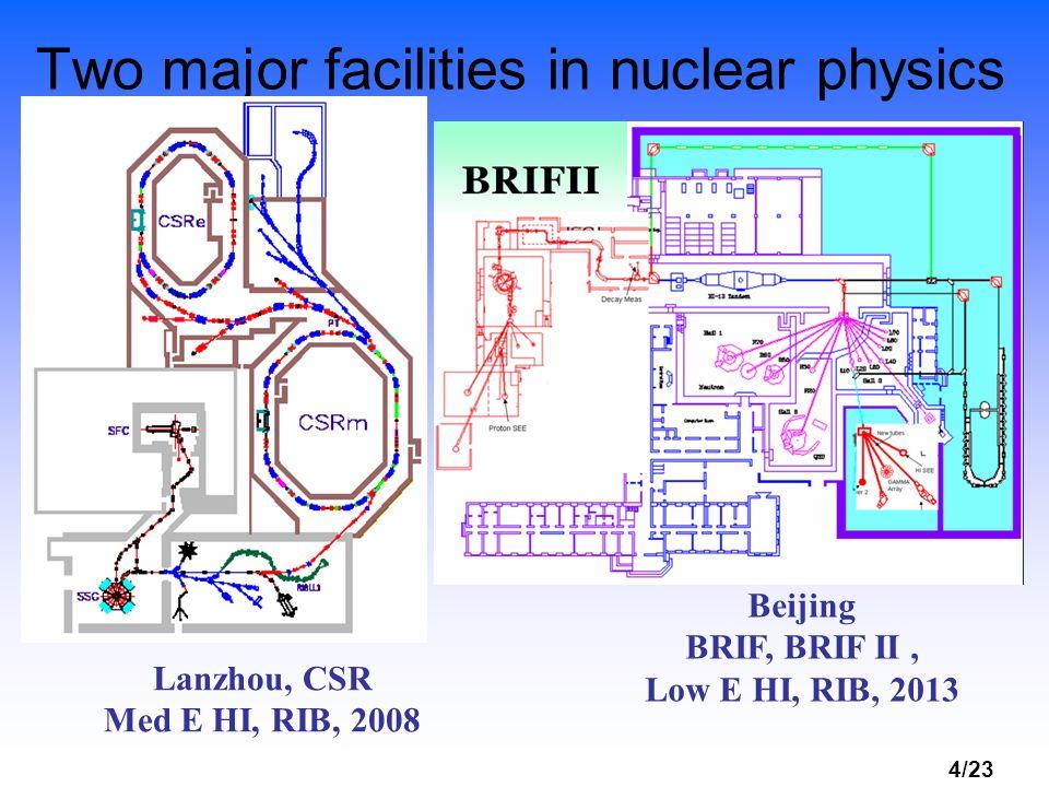 4/23 Two major facilities in nuclear physics Beijing BRIF, BRIF II, Low E HI, RIB, 2013 Lanzhou, CSR Med E HI, RIB, 2008