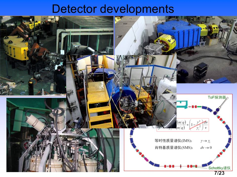 7/23 Detector developments