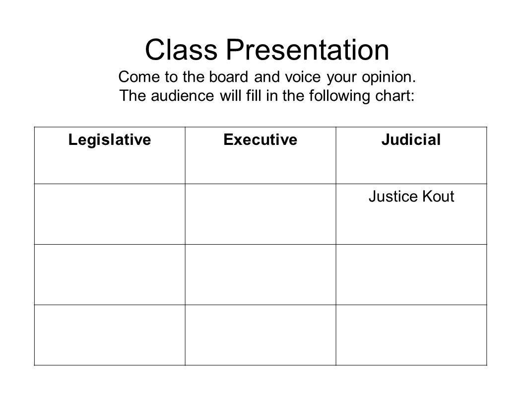 Class Presentation Come to the board and voice your opinion. The audience will fill in the following chart: LegislativeExecutiveJudicial Justice Kout