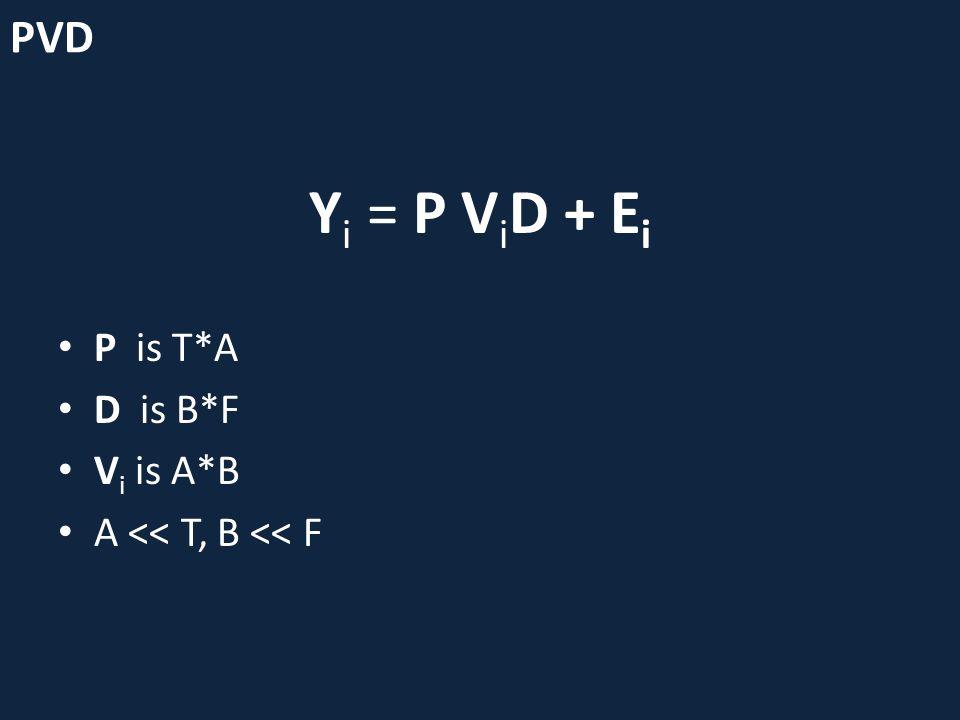 PVD Y i = P V i D + E i P is T*A D is B*F V i is A*B A << T, B << F