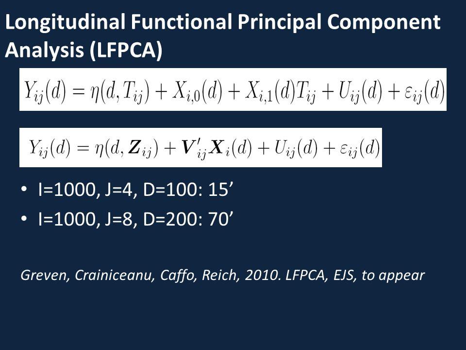 Longitudinal Functional Principal Component Analysis (LFPCA) I=1000, J=4, D=100: 15 I=1000, J=8, D=200: 70 Greven, Crainiceanu, Caffo, Reich, 2010. LF