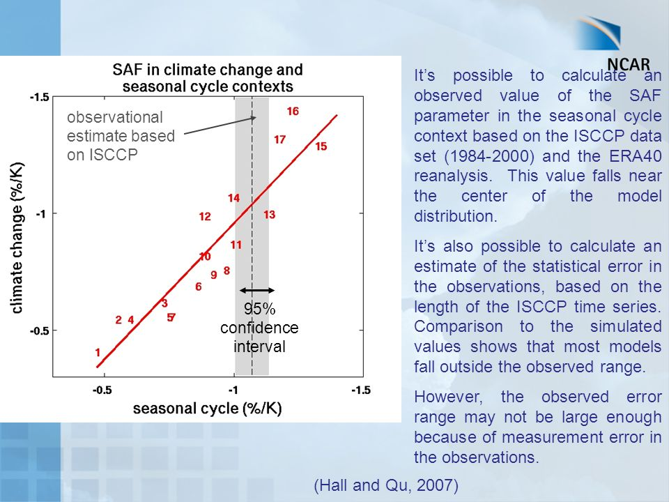 observational estimate based on ISCCP 95% confidence interval Its possible to calculate an observed value of the SAF parameter in the seasonal cycle c