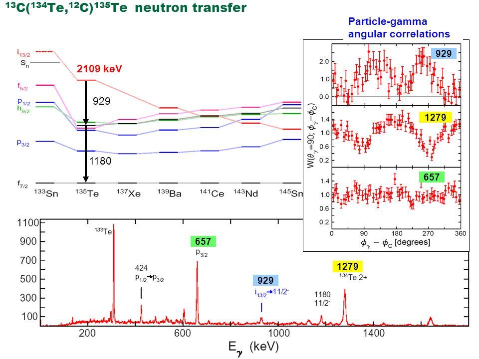 2109 keV 929 1180 13 C( 134 Te, 12 C) 135 Te neutron transfer 1279 657 929 657 929 Particle-gamma angular correlations