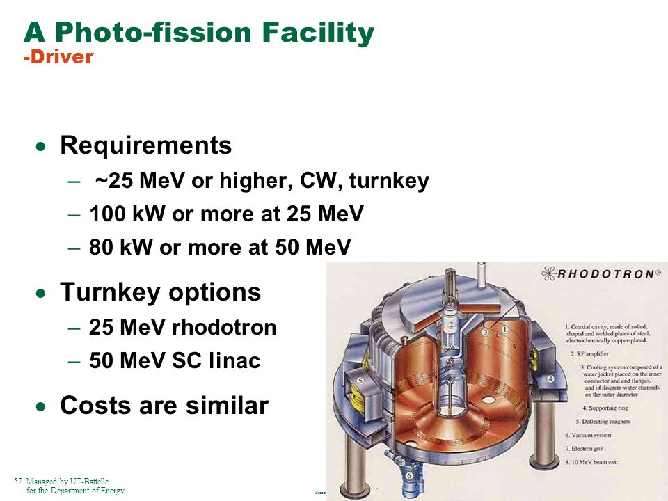 57Managed by UT-Battelle for the Department of Energy Presentation_name A Photo-fission Facility -Driver Requirements – ~25 MeV or higher, CW, turnkey