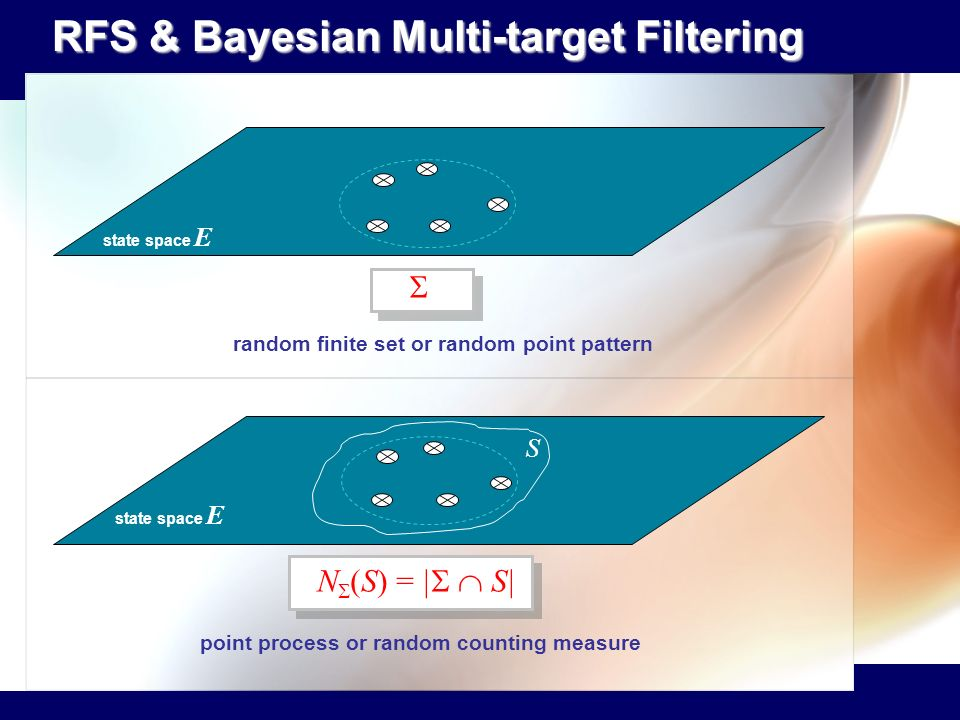 RFS & Bayesian Multi-target Filtering RFS & Bayesian Multi-target Filtering S N (S) = | S| point process or random counting measure random finite set