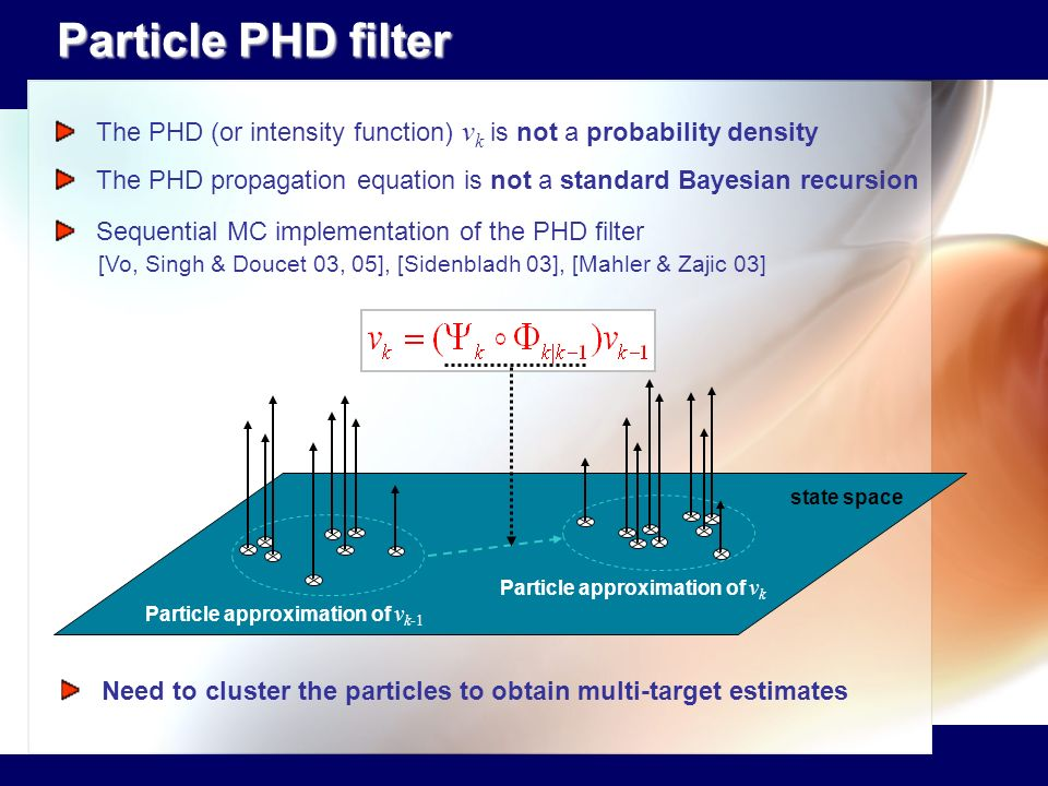 Particle PHD filter Particle PHD filter Particle approximation of v k-1 Particle approximation of v k state space [Vo, Singh & Doucet 03, 05], [Sidenb