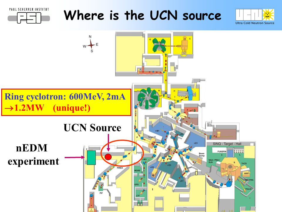Ring cyclotron: 600MeV, 2mA 1.2MW (unique!) Where is the UCN source UCN Source nEDM experiment