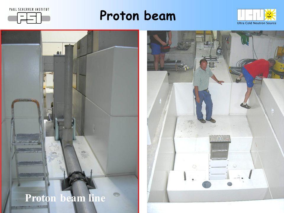Proton beam line Proton beam