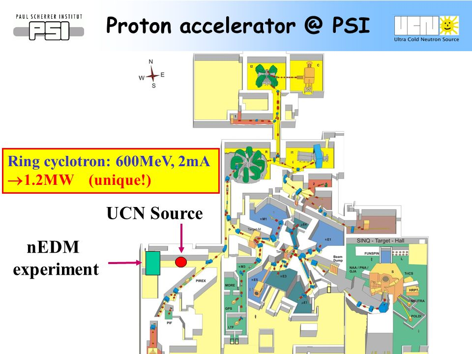 Ring cyclotron: 600MeV, 2mA 1.2MW (unique!) Proton accelerator @ PSI UCN Source nEDM experiment