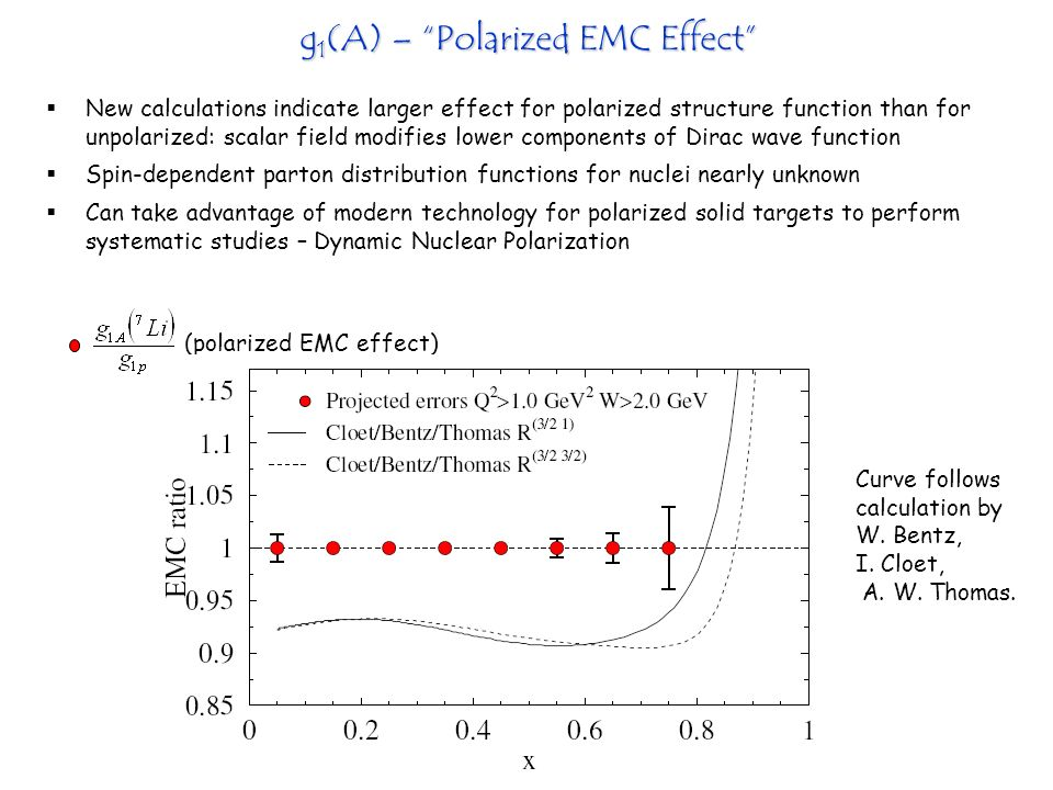 (polarized EMC effect) Curve follows calculation by W. Bentz, I. Cloet, A. W. Thomas. g 1 (A) – Polarized EMC Effect New calculations indicate larger
