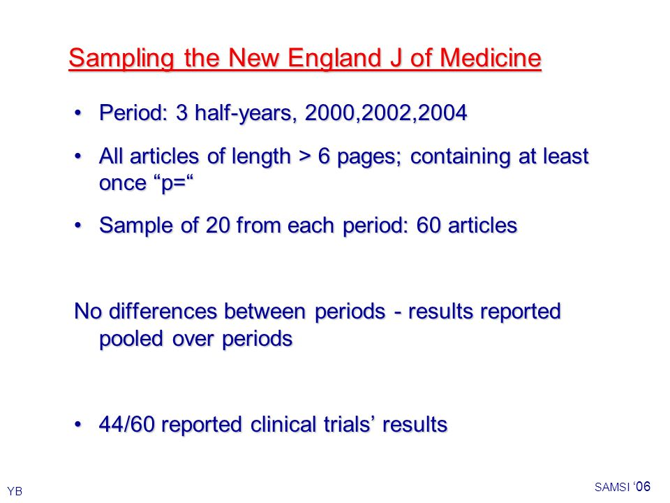 YB SAMSI 06 Sampling the New England J of Medicine Period: 3 half-years, 2000,2002,2004Period: 3 half-years, 2000,2002,2004 All articles of length > 6 pages; containing at least once p=All articles of length > 6 pages; containing at least once p= Sample of 20 from each period: 60 articlesSample of 20 from each period: 60 articles No differences between periods - results reported pooled over periods 44/60 reported clinical trials results44/60 reported clinical trials results
