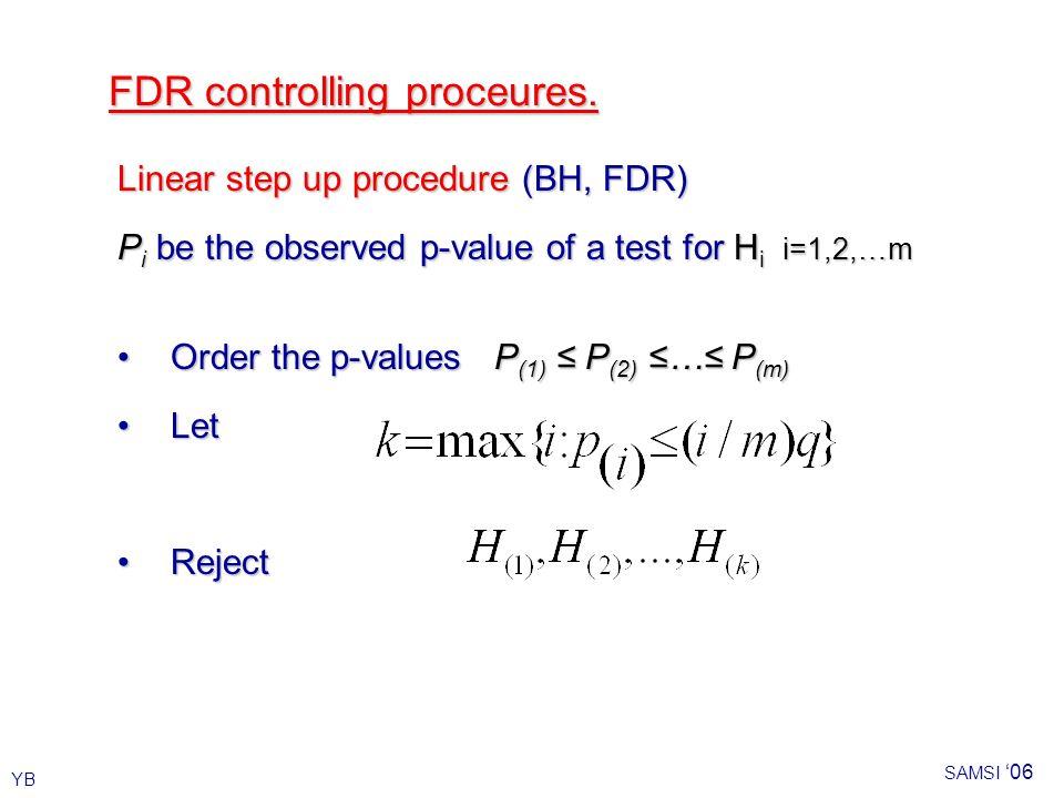 YB SAMSI 06 FDR controlling proceures.