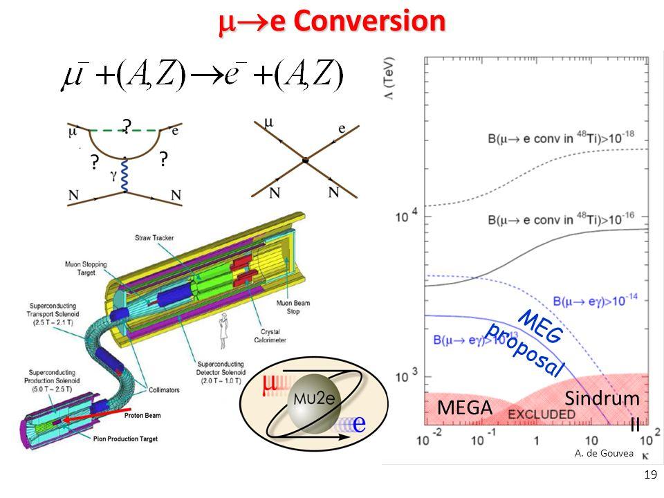 e Conversion e Conversion 19 A. de Gouvea ? ? ? Sindrum II MEGA MEG proposal