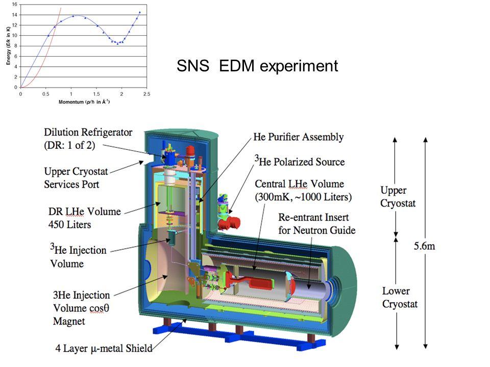 SNS EDM experiment