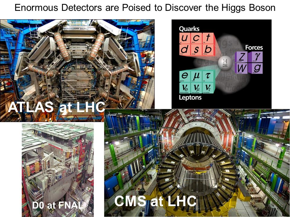 ATLAS at LHC CMS at LHC Enormous Detectors are Poised to Discover the Higgs Boson D0 at FNAL
