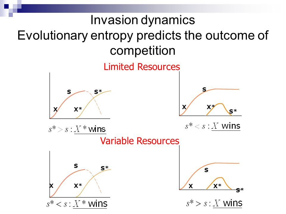 XX* S S* XX* S*S X X X* S S S* Invasion dynamics Evolutionary entropy predicts the outcome of competition Limited Resources Variable Resources