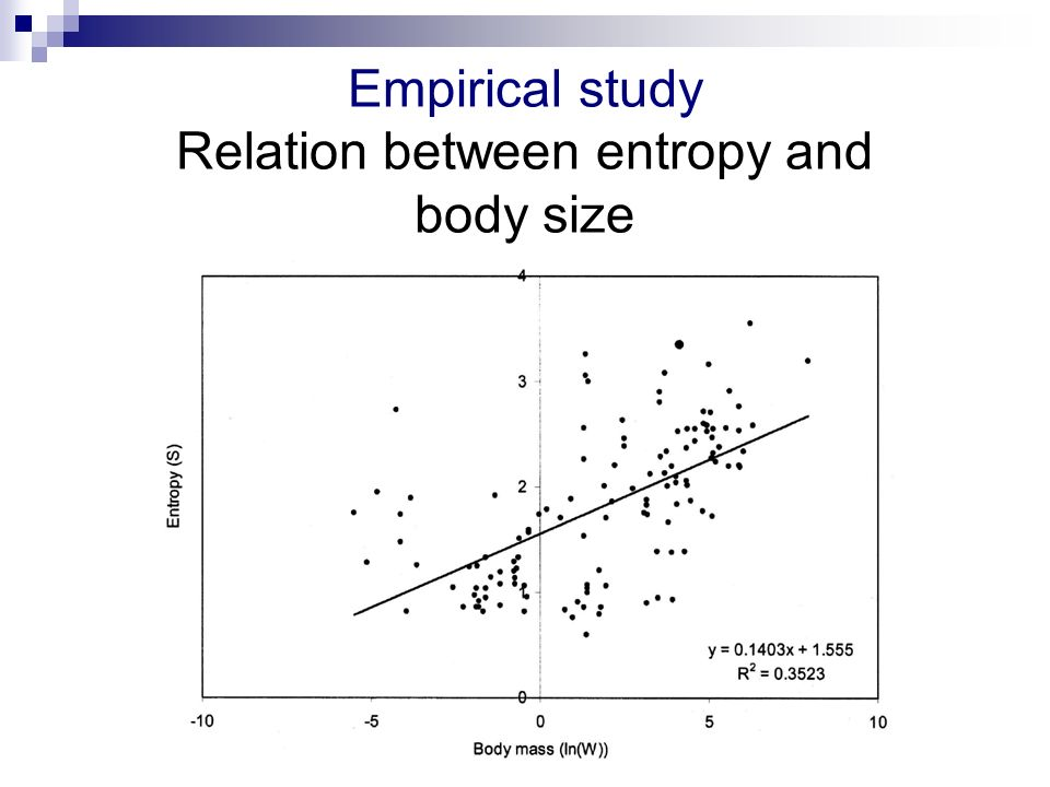 Empirical study Relation between entropy and body size