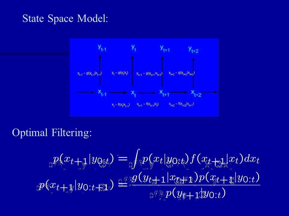 State Space Model: Optimal Filtering: