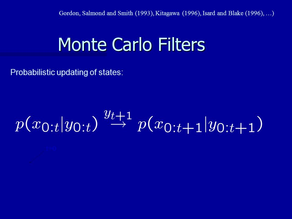 Monte Carlo Filters Gordon, Salmond and Smith (1993), Kitagawa (1996), Isard and Blake (1996), …) Probabilistic updating of states: t=0