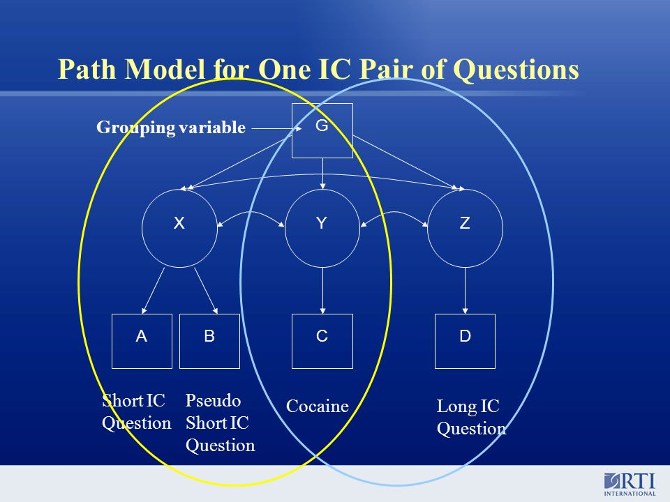 AB XYZ CD G Path Model for One IC Pair of Questions Short IC Question Pseudo Short IC Question CocaineLong IC Question Grouping variable