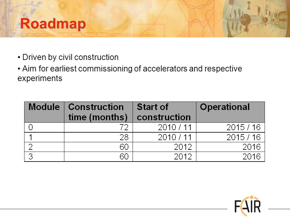Roadmap Driven by civil construction Aim for earliest commissioning of accelerators and respective experiments