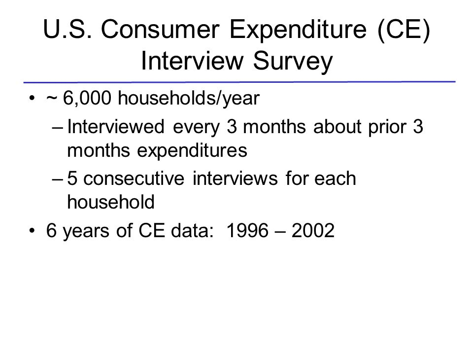 U.S. Consumer Expenditure (CE) Interview Survey ~ 6,000 households/year –Interviewed every 3 months about prior 3 months expenditures –5 consecutive i