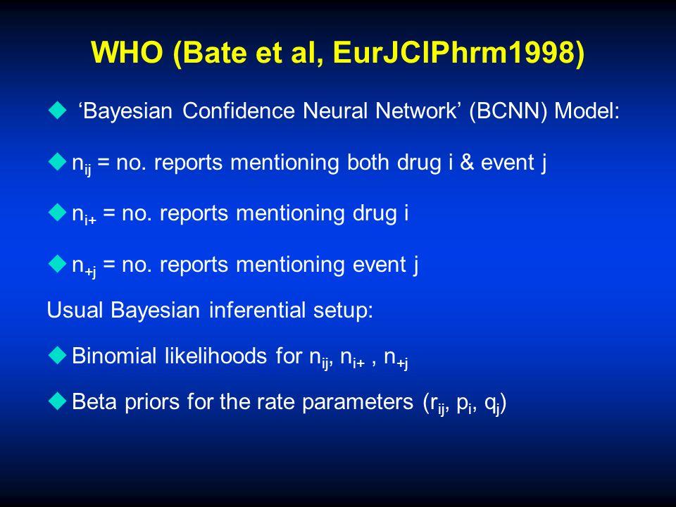 WHO (Bate et al, EurJClPhrm1998) u u Bayesian Confidence Neural Network (BCNN) Model: u un ij = no. reports mentioning both drug i & event j u un i+ =