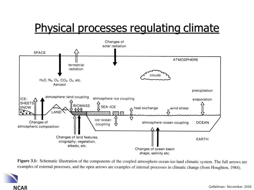 Gettelman: November 2006 Physical processes regulating climate