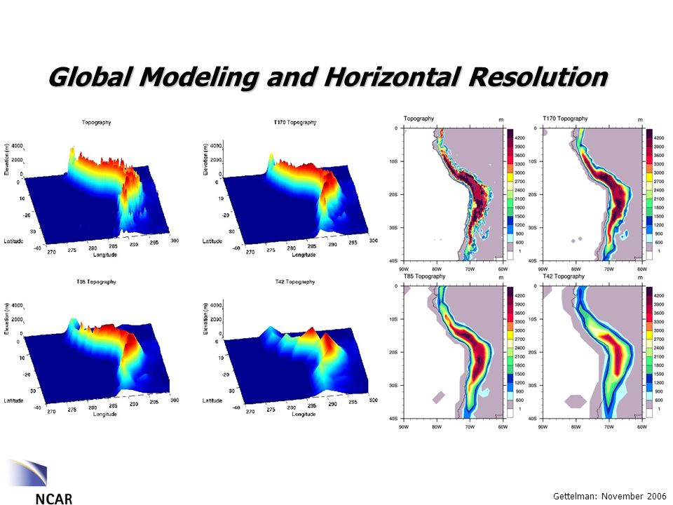 Gettelman: November 2006 Global Modeling and Horizontal Resolution