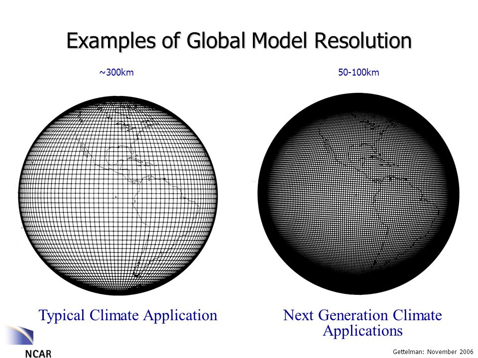 Gettelman: November 2006 Examples of Global Model Resolution Typical Climate Application Next Generation Climate Applications ~300km50-100km