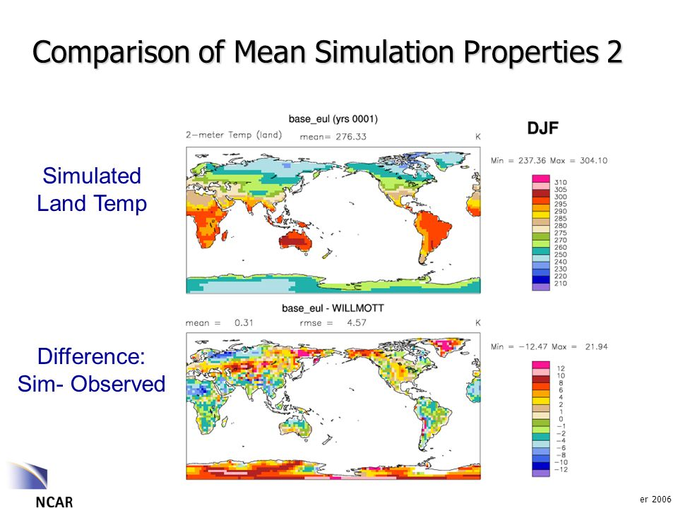 Gettelman: November 2006 Comparison of Mean Simulation Properties 2 Simulated Land Temp Difference: Sim- Observed