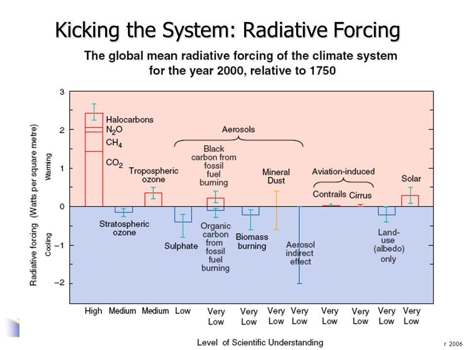 Gettelman: November 2006 Kicking the System: Radiative Forcing